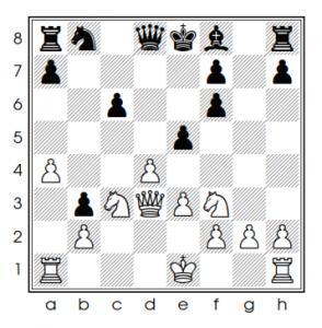 Coups candidats aux échecs