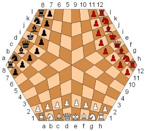 Position initiale jeu d'échecs à trois