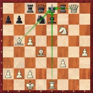 Position finale de la partie Chandler - Kynoch