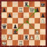 L'interférence aux échecs