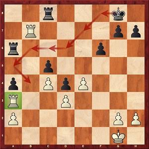 Plan à long terme aux échecs